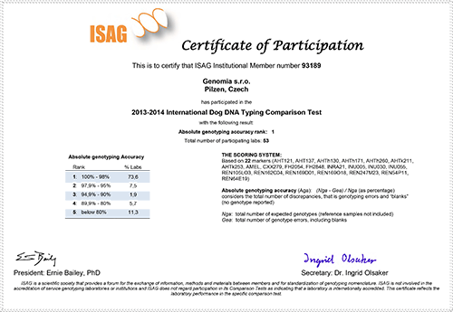 isag-certificate